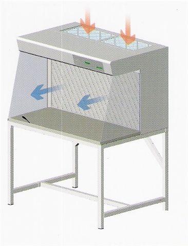 Camara de flujo laminar casera