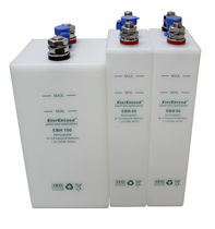 Batería de Ni-Cd / bloque / CE / IEC