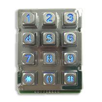 Teclado numérico empotrable