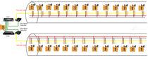 Sistema de interfono de control de acceso / de exterior / page / party line