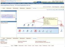 Software comercio electrónico