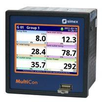 Regulador de temperatura con pantalla táctil / con visualizador gráfico TFT / multivías / vía Ethernet