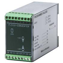 Convertidor de señal de frecuencia/análogo