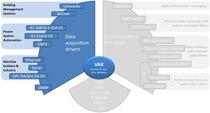 Software de adquisición de datos / en tiempo real