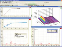 software de simulación acústica y de analísis de vibración IOtech eZ-Series Measurement Computing