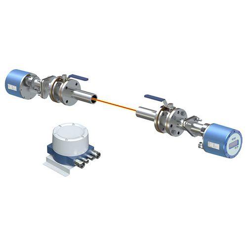 analizador de gas - Hangzhou Zetian Technology CO., Ltd