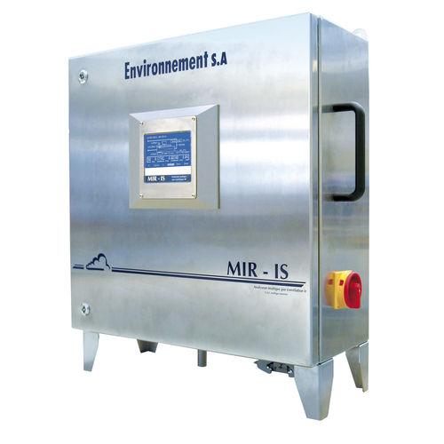 analizador de oxígeno / de dióxido de carbono / de gas de combustión / de ácido