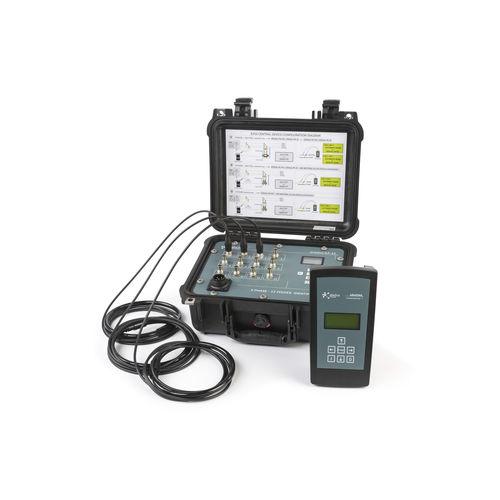 identificador de cables y fases para cables en tensión - Merytronic