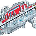 bomba centrífuga / multietapa - max. 2950 m3/h, max. 275 bar | DMX series