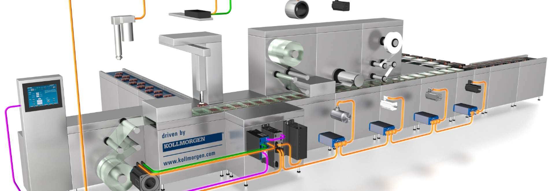 Máquina descentralizada centralizada tecnología serva de Kollmorgen