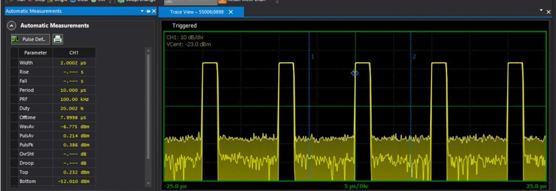 Los sensores de potencia de pico ofrecen más de lo que se puede ver a simple vista