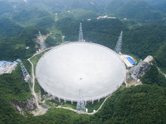 El telescopio de radio esférico de la abertura del Cinco-ciento-metro (RÁPIDO)