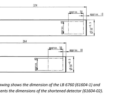 Dos nuevas versiones del detector de la libra 6760 GAMMAcast