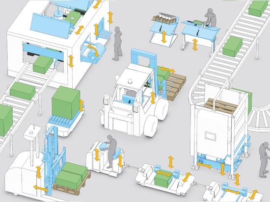 Actuadores electromecánicos elegantes para los usos de la automatización de fábricas
