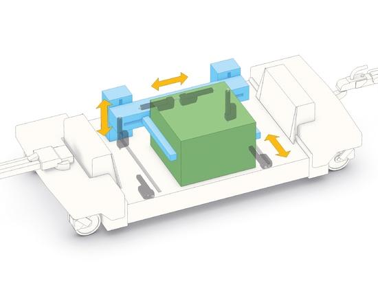 Actuadores lineares elegantes en usos de la manipulación de materiales