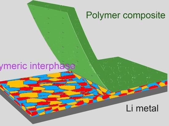 La nueva interfase mejora el funcionamiento, seguridad de las baterías del metal del litio