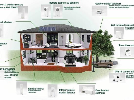 Comodidad, salud y conveniencia son las funciones de los sensores en el hogar inteligente
