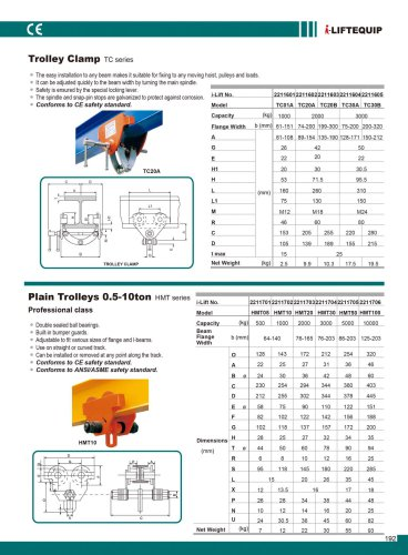 MATERIAL HANDLING EQUIPMENT/I-LIFT/PLAIN TROLLEYS/HMT SERIES