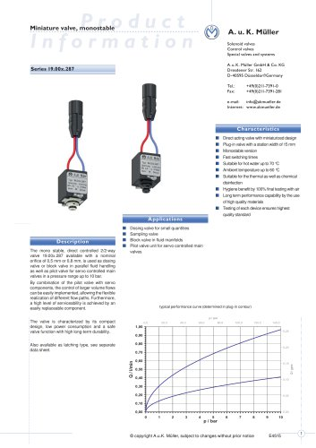 Miniature valve, monostable