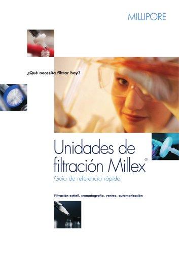 Unidades de filtración Millex®