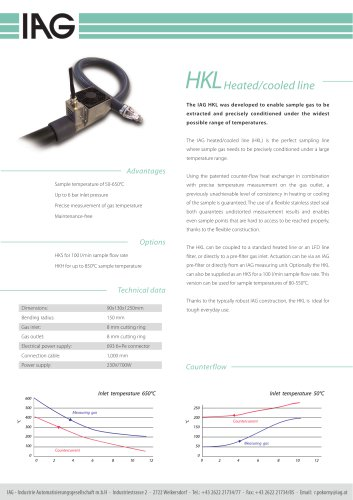 HKL - Heated/cooled line