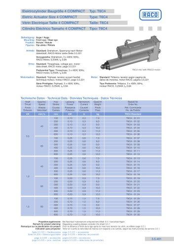 COMPACT Electric Actuators