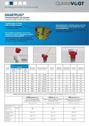 SMARTPLUG® | Lamellar stops made of rubber