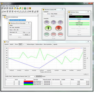 software de supervisión / configuración / de edición / para de variador de frecuencia