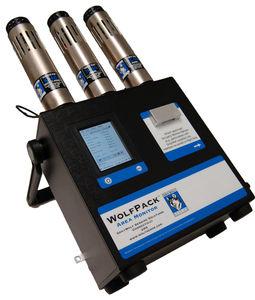detector de compuestos orgánicos volátiles / CO / de gas tóxico / H2S