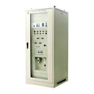 analizador de gas de síntesis