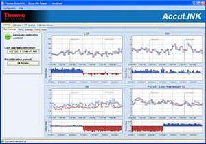 software de análisis estadístico / de producción
