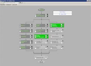 software de mando