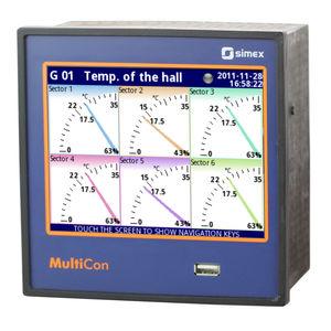 indicador de caudal / de proceso / de temperatura / de estado