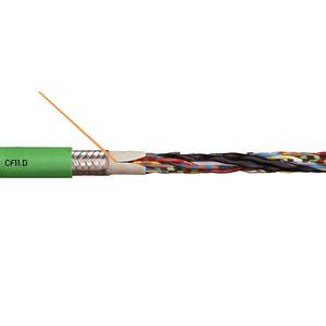 cable eléctrico de datos / resistente al aceite / a prueba de abrasión / antipropagación de fuego