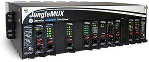 multiplexor módulo / OADM / óptico