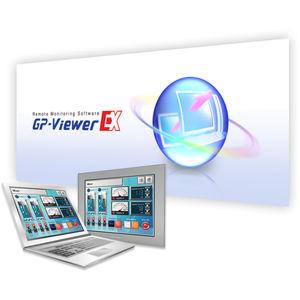 software de supervisión / visualizador / de mando / HMI