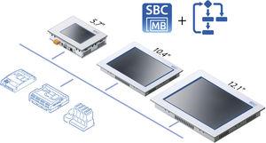 panel de control web de LCD