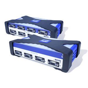 sistema de adquisición de datos benchtop / Ethernet