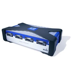 sistema de adquisición de datos de velocidad / de par rotativo / benchtop / Ethernet
