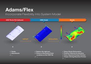 software de modelización