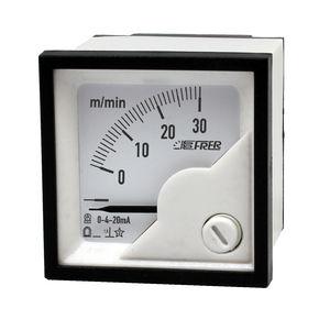 instrumento de medida de corriente