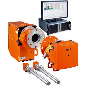 analizador de dióxido de carbono / de monóxido de nitrógeno / in situ / en tiempo real