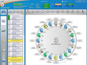 software de mando / de planificación / de optimización / de edición
