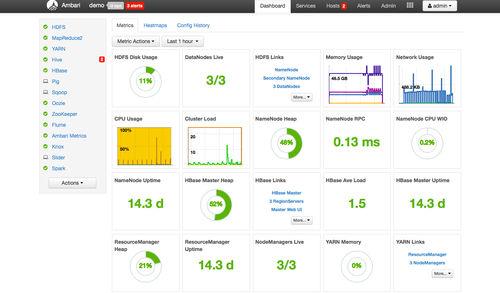 software de análisis / de gestión de almacenes WMS / de visualización / de gestión de datos