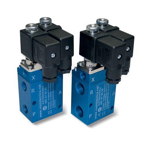 electroválvula de control asistido / de 3 vías / NA / NC