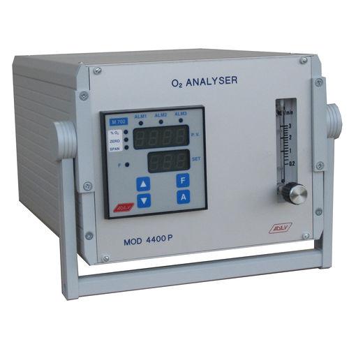 analizador de gas / de oxígeno / de concentración / benchtop