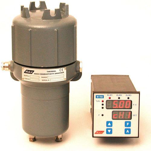 analizador de gas / de conductividad térmica / integrable / en continuo