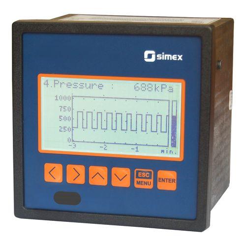 indicador de proceso / digital / para montaje sobre panel