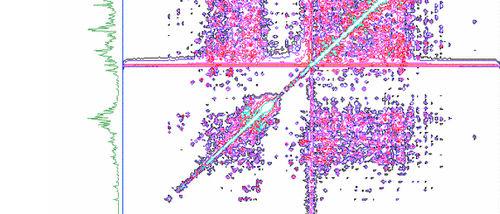 software resolutivo de gestión de datos / análisis de datos / RMN