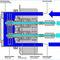 unidad de filtración hidrodinámico